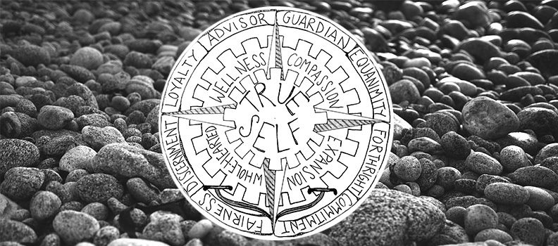 The Lawyer's Compass Series:  Are you carrying stones or building a Cathedral?